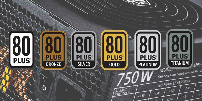 power supply ratings page header